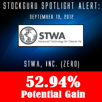 Did You Get This Morning's Alert as did Over 100,000 Other Traders? ZERO Up 52.94%