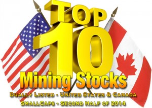Top Ten Mining Stocks – Dually Listed Canada and US