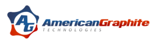 American Graphite Technologies AGIN #StockGuru Spotlight for Monday