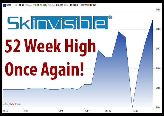 SKVI-52-WEEK-HIGH-OCT31-2014