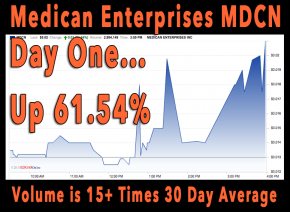 Our Newest Profile Stock Medican Enterprises (MDCN) is Up 61.54% on Day One on 15 Times 30 Day Vol Average