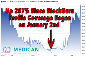 Two Days on StockGuru & Up 207%: Medican Enterprises $MDCN, From $.013 to $.04 on Huge Volume Increases