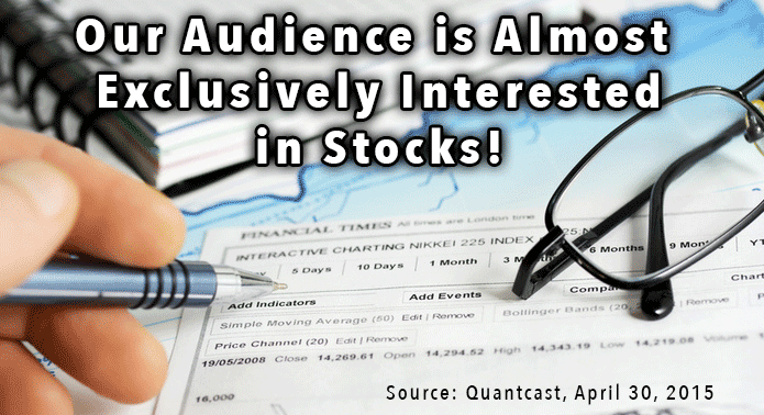 Audience Interests by Sites They Visit