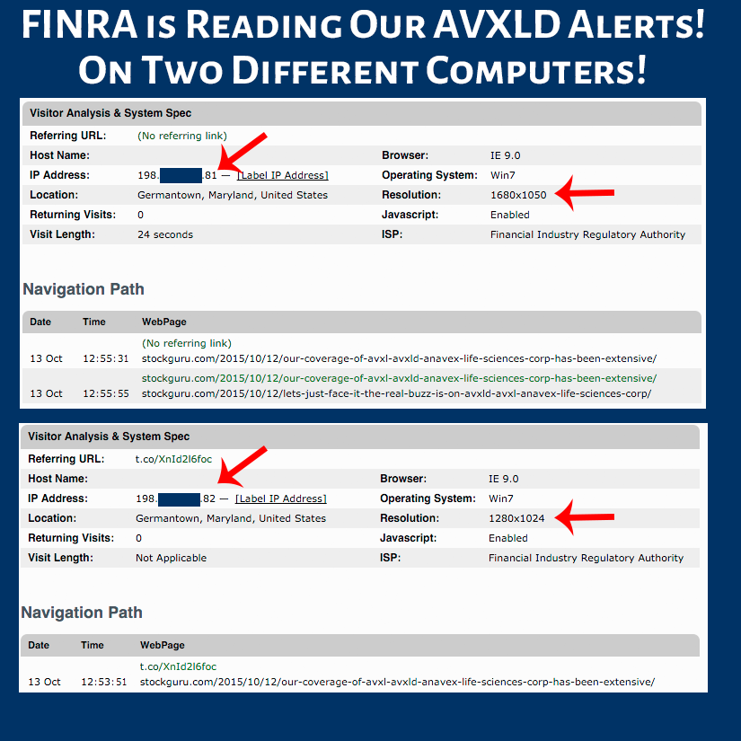 welcome-finra